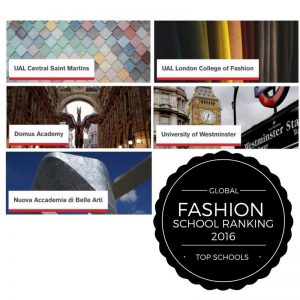 Business of Fashion Rankings